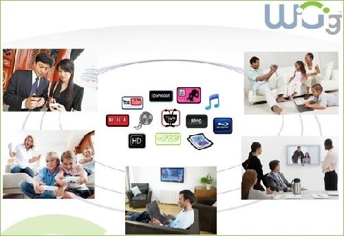 Технологии WiGig